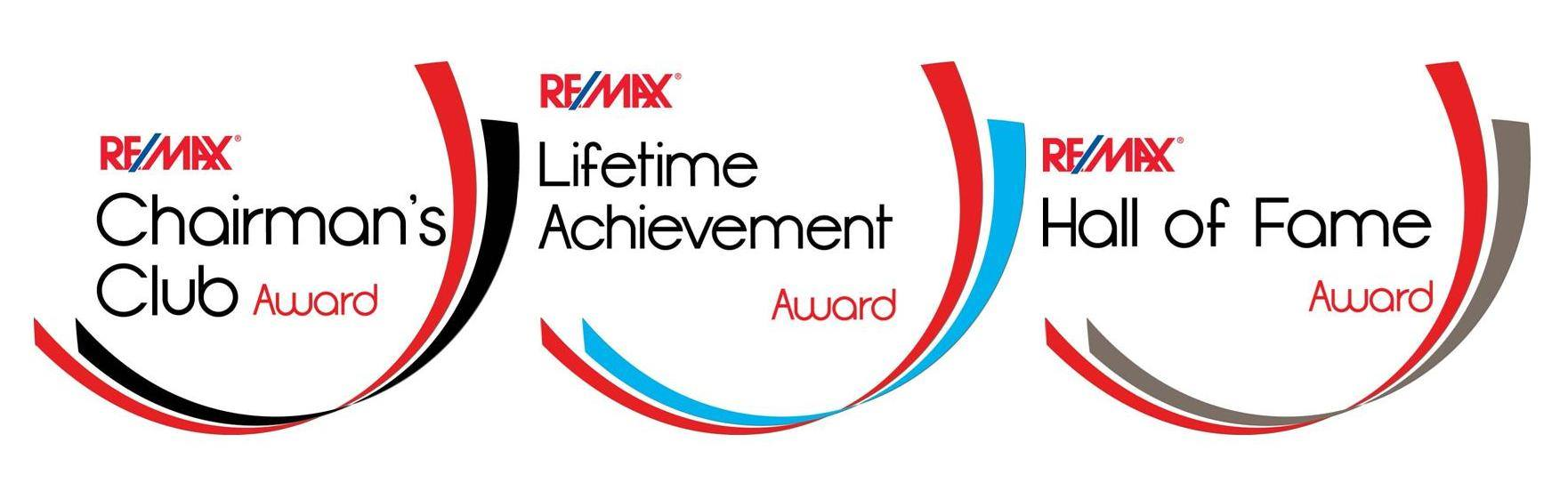REMAX Awards